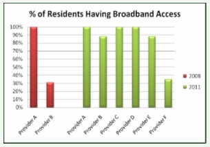 broadband_availability